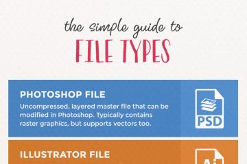 The Simple Guide to File Types for Designers